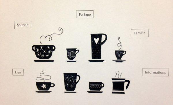 """""""CAFÉ FAMILLES"""""""